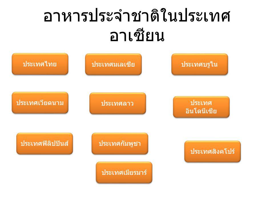 อาหารประจำชาติในประเทศ อาเซียน ประเทศไทย ประเทศบรูไน ประเทศมเลเซีย ประเทศเวียดนาม ประเทศลาว ประเทศ อินโดนีเซีย ประเทศกัมพูชา ประเทศฟิลิปปินส์ ประเทศสิงคโปร์ ประเทศเมียรมาร์