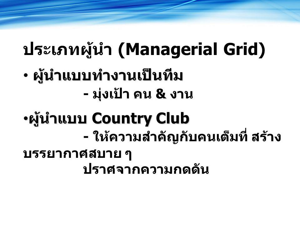 ประเภทผู้นำ (Managerial Grid) ผู้นำแบบทำงานเป็นทีม - มุ่งเป้า คน & งาน ผู้นำแบบ Country Club ผู้นำแบบ Country Club - ให้ความสำคัญกับคนเต็มที่ สร้าง บรรยากาศสบาย ๆ ปราศจากความกดดัน