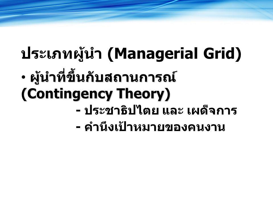 ประเภทผู้นำ (Managerial Grid) ผู้นำที่ขึ้นกับสถานการณ์ (Contingency Theory) - ประชาธิปไตย และ เผด็จการ - คำนึงเป้าหมายของคนงาน