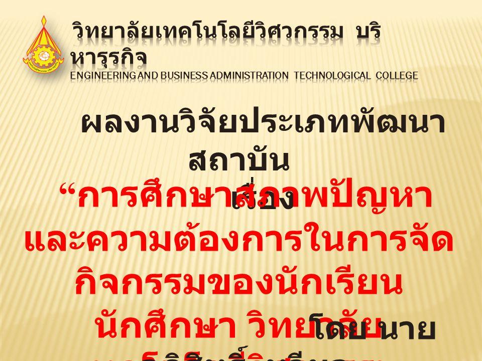 ผลงานวิจัยประเภทพัฒนา สถาบัน เรื่อง การศึกษาสภาพปัญหา และความต้องการในการจัด กิจกรรมของนักเรียน นักศึกษา วิทยาลัย เทคโนโลยีวิศวกรรม บริหารธุรกิจ โดย นาย อภิสิทธิ์ ทวีผล