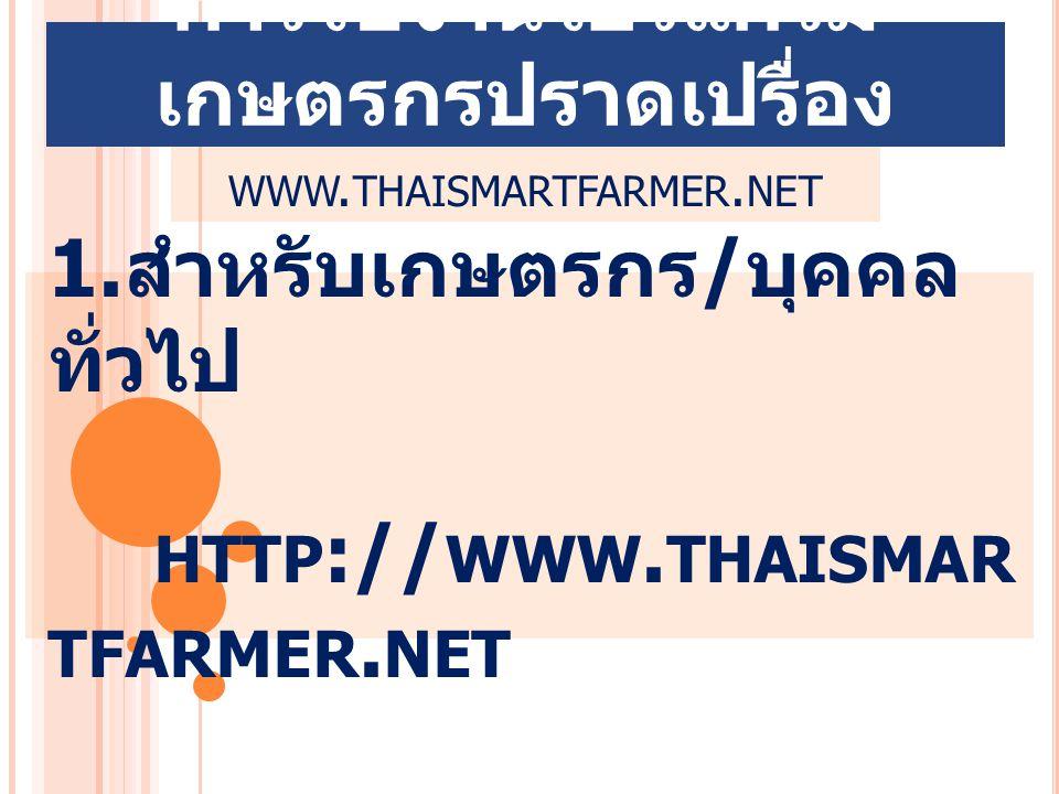 1. สำหรับเกษตรกร / บุคคล ทั่วไป HTTP :// WWW. THAISMAR TFARMER. NET การใช้งานโปรแกรม เกษตรกรปราดเปรื่อง WWW. THAISMARTFARMER. NET