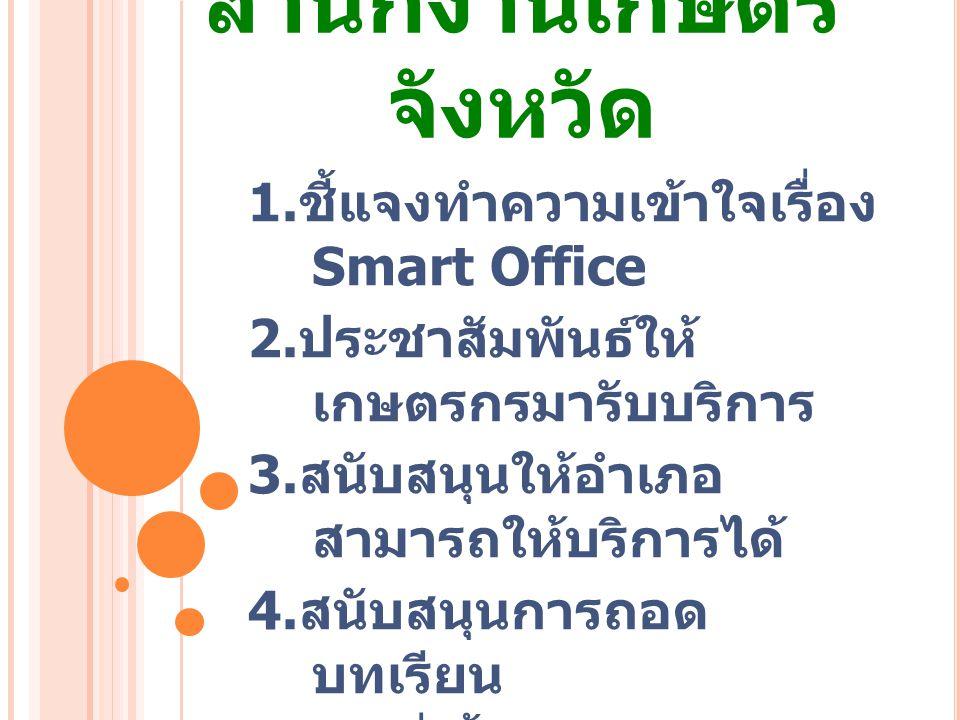 1. ชี้แจงทำความเข้าใจเรื่อง Smart Office 2. ประชาสัมพันธ์ให้ เกษตรกรมารับบริการ 3.