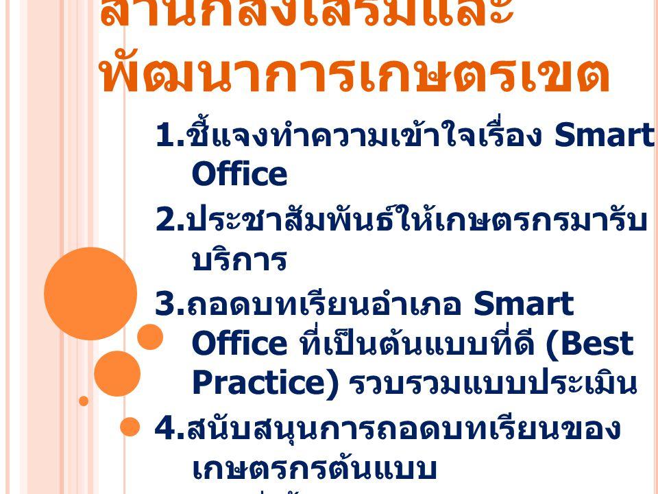 1. ชี้แจงทำความเข้าใจเรื่อง Smart Office 2. ประชาสัมพันธ์ให้เกษตรกรมารับ บริการ 3.