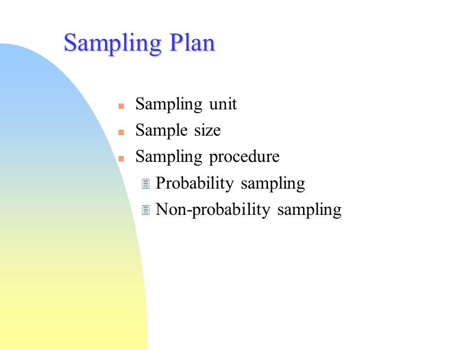 Sampling Plan Sampling unit Sample size Sampling procedure  Probability sampling  Non-probability sampling
