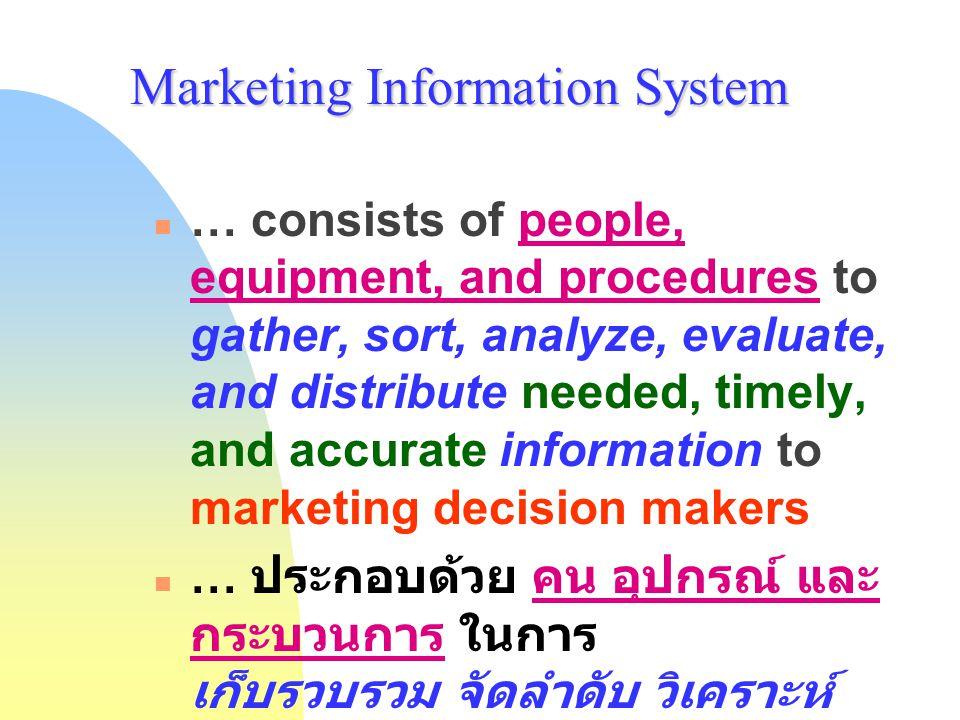 705721 Marketing Management