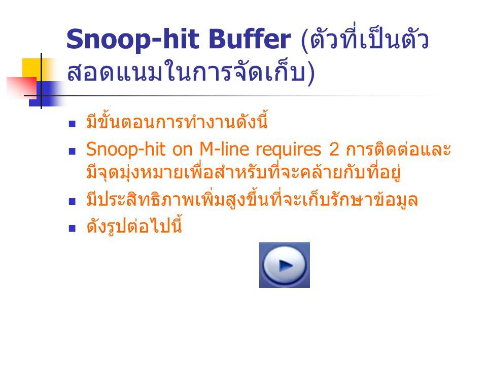 Snoop-hit Buffer ( ตัวที่เป็นตัว สอดแนมในการจัดเก็บ ) มีขั้นตอนการทำงานดังนี้ Snoop-hit on M-line requires 2 การติดต่อและ มีจุดมุ่งหมายเพื่อสำหรับที่จ