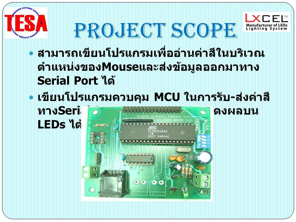 Project Scope สามารถเขียนโปรแกรมเพื่ออ่านค่าสีในบริเวณ ตำแหน่งของ Mouse และส่งข้อมูลออกมาทาง Serial Port ได้ เขียนโปรแกรมควบคุม MCU ในการรับ - ส่งค่าสี ทาง Serial Port และควบคุมการแสดงผลบน LEDs ได้