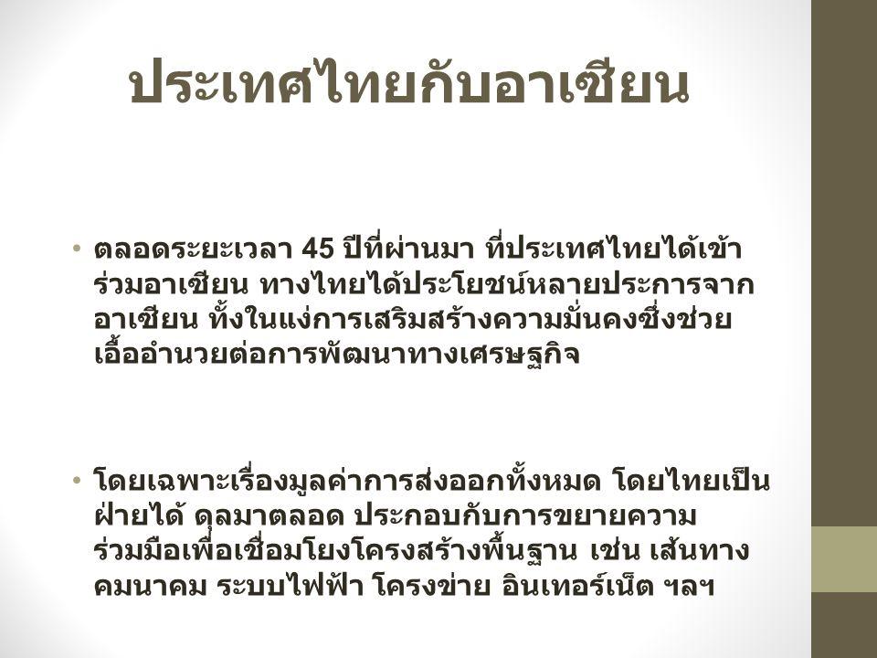 ประเทศไทยกับอาเซียน ตลอดระยะเวลา 45 ปีที่ผ่านมา ที่ประเทศไทยได้เข้า ร่วมอาเซียน ทางไทยได้ประโยชน์หลายประการจาก อาเซียน ทั้งในแง่การเสริมสร้างความมั่นคงซึ่งช่วย เอื้ออำนวยต่อการพัฒนาทางเศรษฐกิจ โดยเฉพาะเรื่องมูลค่าการส่งออกทั้งหมด โดยไทยเป็น ฝ่ายได้ ดุลมาตลอด ประกอบกับการขยายความ ร่วมมือเพื่อเชื่อมโยงโครงสร้างพื้นฐาน เช่น เส้นทาง คมนาคม ระบบไฟฟ้า โครงข่าย อินเทอร์เน็ต ฯลฯ