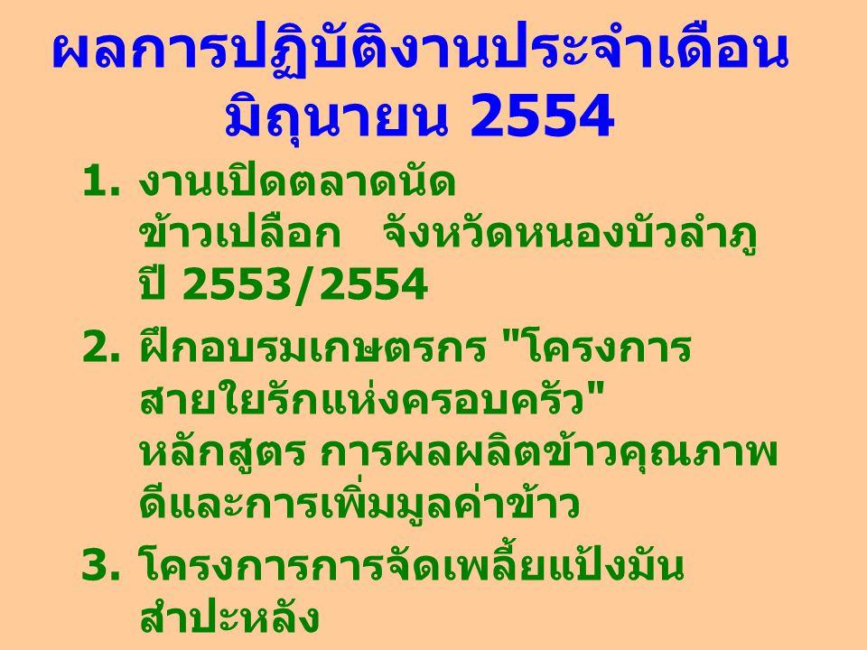 ผลการปฏิบัติงานประจำเดือน มิถุนายน 2554 1. งานเปิดตลาดนัด ข้าวเปลือก จังหวัดหนองบัวลำภู ปี 2553/2554 2. ฝึกอบรมเกษตรกร