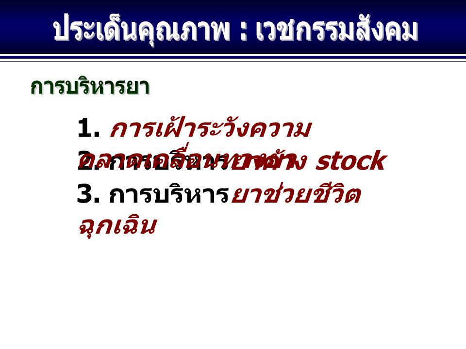 2. การบริหารยาค้าง stock 1. การเฝ้าระวังความ คลาดเคลื่อนทางยา 3. การบริหารยาช่วยชีวิต ฉุกเฉิน