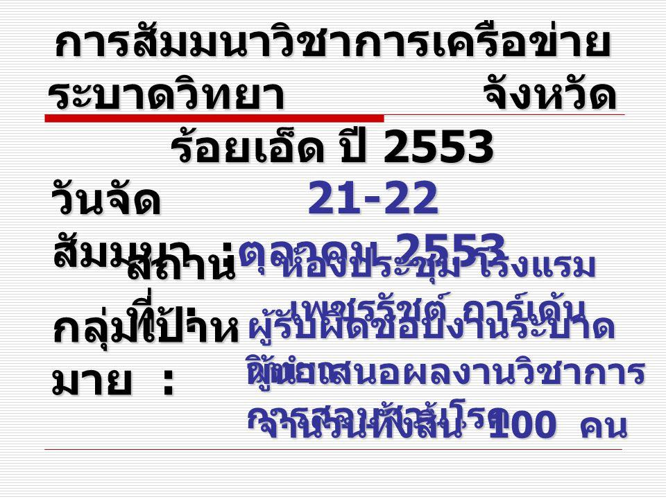 การสัมมนาวิชาการเครือข่าย ระบาดวิทยา จังหวัด ร้อยเอ็ด ปี 2553 21-22 ตุลาคม 2553 วันจัด สัมมนา : สถาน ที่ : กลุ่มเป้าห มาย : ห้องประชุม โรงแรม เพชรรัชต์ การ์เด้น ผู้รับผิดชอบงานระบาด วิทยา ผู้นำเสนอผลงานวิชาการ การสอบสวนโรค จำนวนทั้งสิ้น 100 คน