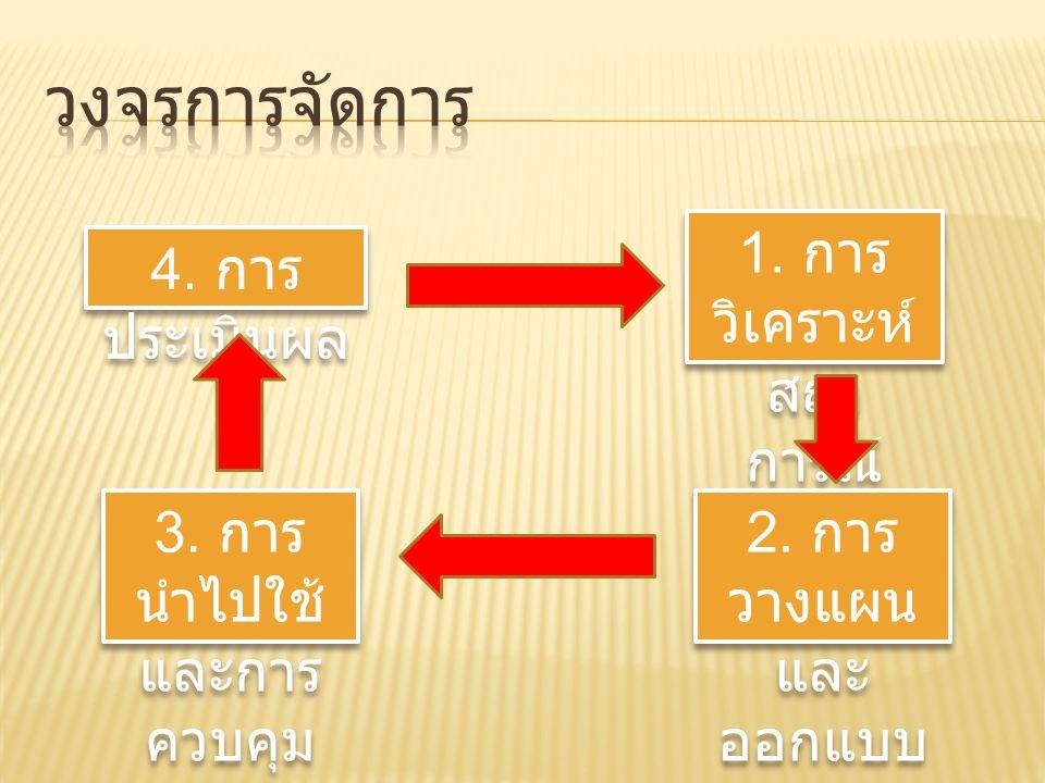 1. การ วิเคราะห์ สถา การณ์ 1. การ วิเคราะห์ สถา การณ์ 2.