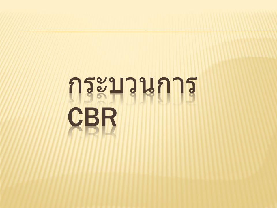 CBR * Community –based rehabilitation การฟื้นฟูโดยมีชุมชนเป็นฐาน * เป็นแนวทางขององค์การอนามัย โลก (WHO) CBR * Community –based rehabilitation การฟื้นฟูโดยมีชุมชนเป็นฐาน * เป็นแนวทางขององค์การอนามัย โลก (WHO)