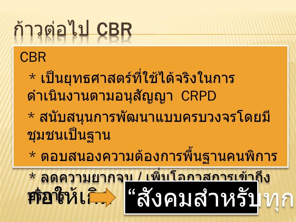 CBR * เป็นยุทธศาสตร์ที่ใช้ได้จริงในการ ดำเนินงานตามอนุสัญญา CRPD * สนับสนุนการพัฒนาแบบครบวงจรโดยมี ชุมชนเป็นฐาน * ตอบสนองความต้องการพื้นฐานคนพิการ * ลดความยากจน / เพิ่มโอกาสการเข้าถึง บริการ CBR * เป็นยุทธศาสตร์ที่ใช้ได้จริงในการ ดำเนินงานตามอนุสัญญา CRPD * สนับสนุนการพัฒนาแบบครบวงจรโดยมี ชุมชนเป็นฐาน * ตอบสนองความต้องการพื้นฐานคนพิการ * ลดความยากจน / เพิ่มโอกาสการเข้าถึง บริการ ก่อให้เกิด สังคมสำหรับทุกคน