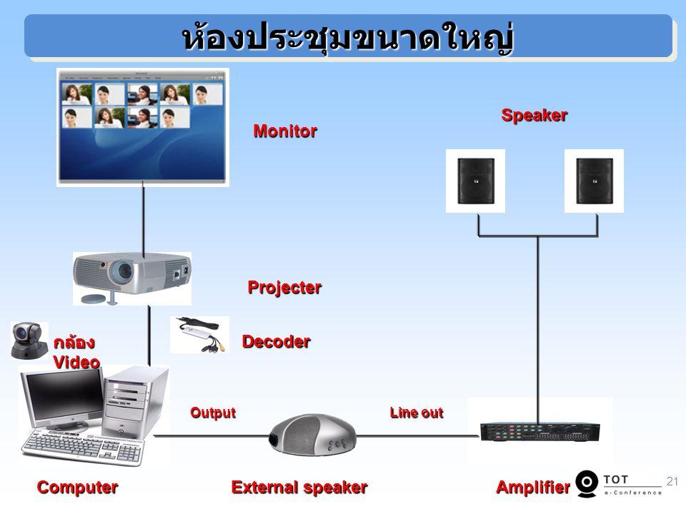 ห้องประชุมขนาดใหญ่ห้องประชุมขนาดใหญ่ Decoder Monitor Speaker External speaker AmplifierComputer Output Output Line out Line out Projecter กล้อง Video 21