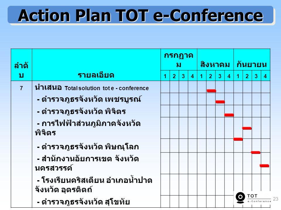 Action Plan TOT e-Conference ลำดั บรายลเอียด กรกฏาค มสิงหาคมกันยายน 123412341234 7 นำเสนอ Total solution tot e - conference - ตำรวจภูธรจังหวัด เพชรบูรณ์ - ตำรวจภูธรจังหวัด พิจิตร - การไฟฟ้าส่วนภูมิภาคจังหวัด พิจิตร - ตำรวจภูธรจังหวัด พิษณุโลก - สำนักงานอัยการเขต จังหวัด นครสวรรค์ - โรงเรียนคริสเตียน อำเภอน้ำปาด จังหวัด อุตรดิตถ์ - ตำรวจภูธรจังหวัด สุโขทัย 23