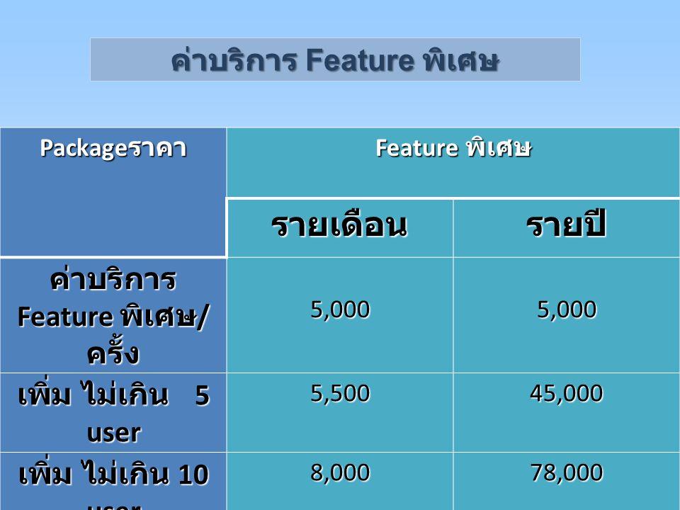 Package ราคา Feature พิเศษ รายเดือนรายปี ค่าบริการ Feature พิเศษ / ครั้ง 5,0005,000 เพิ่ม ไม่เกิน 5 user 5,50045,000 เพิ่ม ไม่เกิน 10 user 8,00078,000 ค่าบริการ Feature พิเศษ