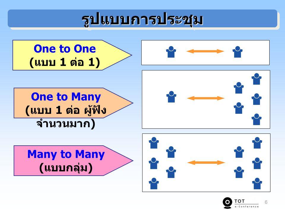 6 รูปแบบการประชุมรูปแบบการประชุม One to One ( แบบ 1 ต่อ 1) One to Many ( แบบ 1 ต่อ ผู้ฟัง จำนวนมาก ) Many to Many ( แบบกลุ่ม )