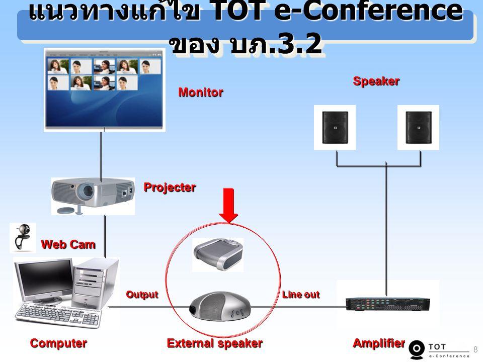 อุปกรณ์เสริมสำหรับการประชุมอุปกรณ์เสริมสำหรับการประชุม 19