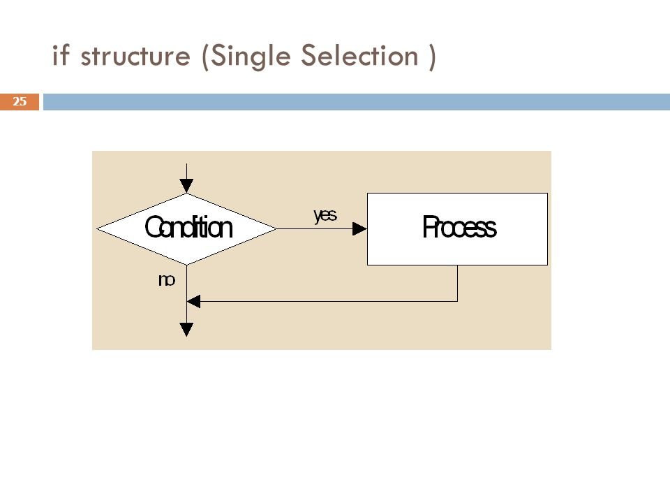 if structure (Single Selection ) 25