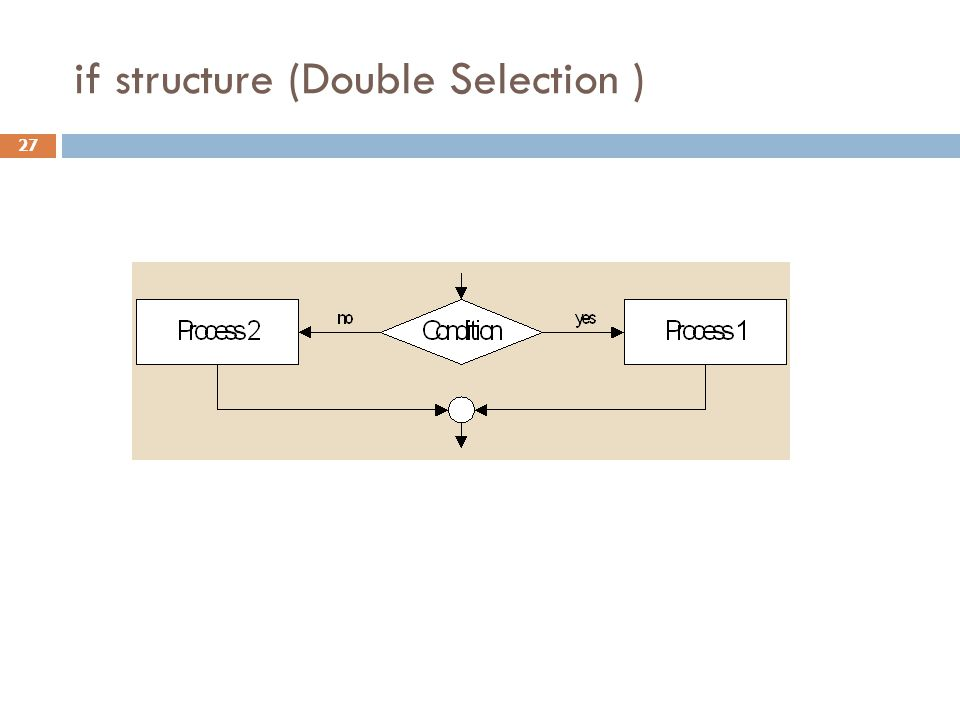 if structure (Double Selection ) 27