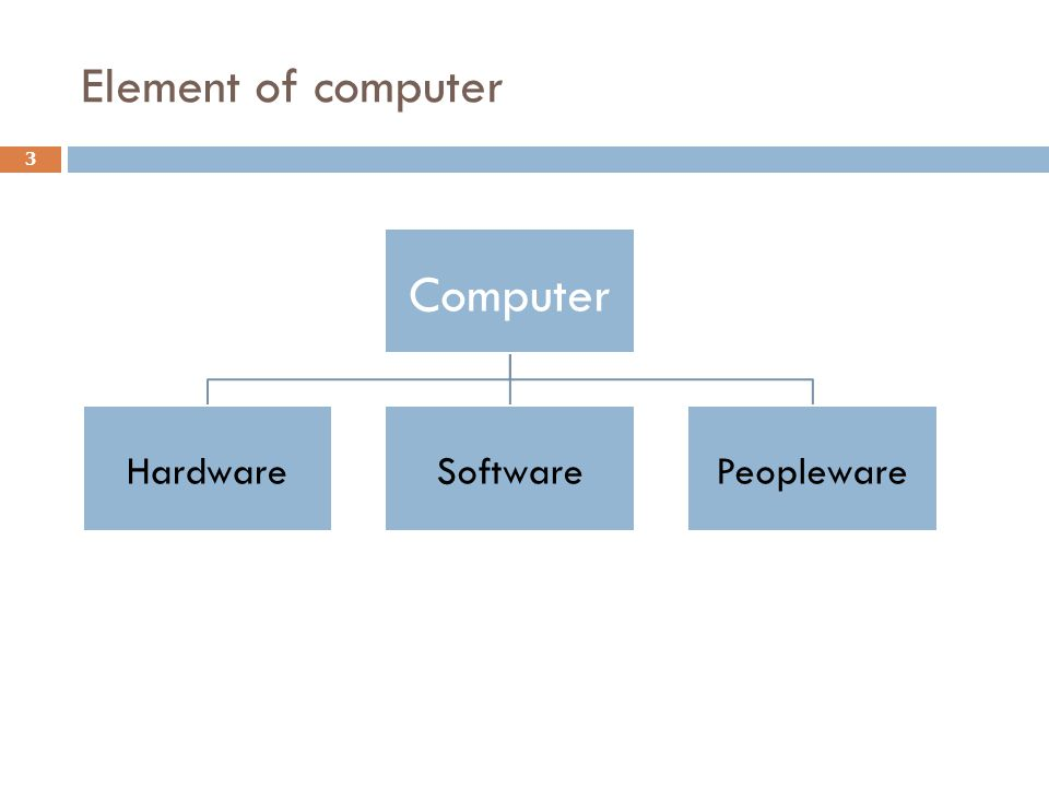 Element of computer Computer HardwareSoftwarePeopleware 3