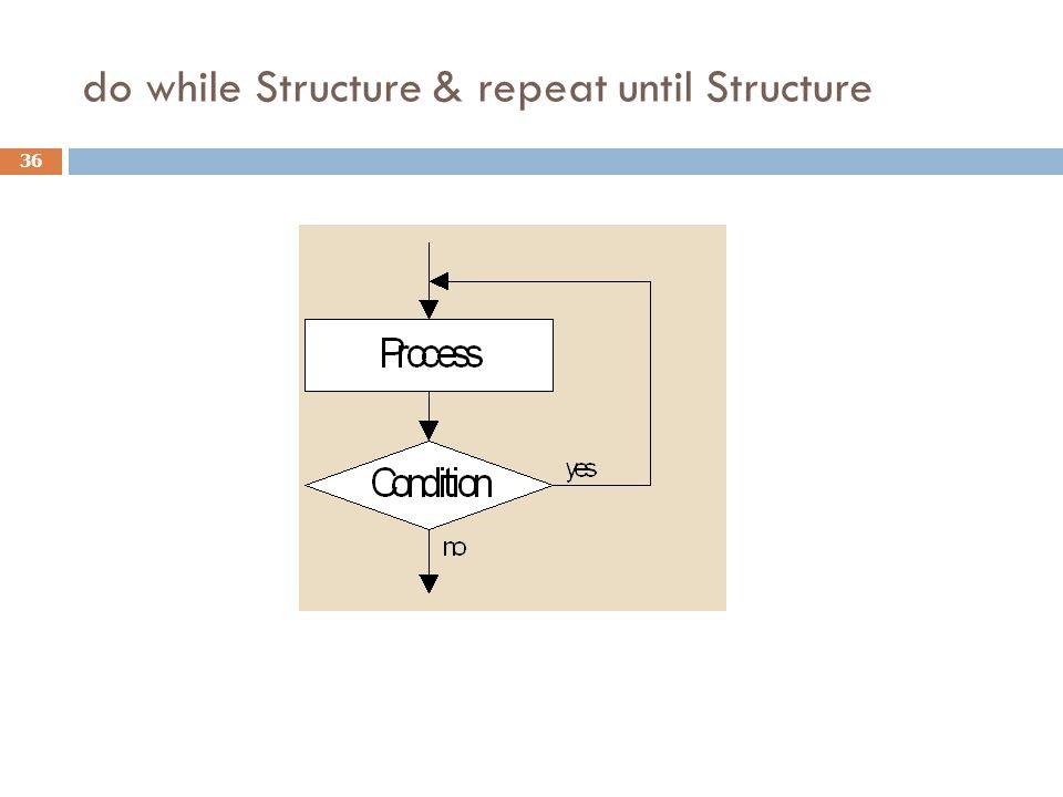 do while Structure & repeat until Structure 36