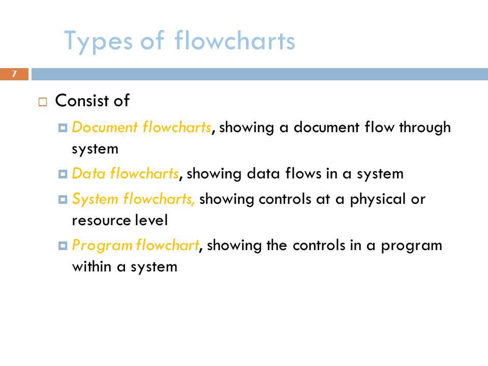 Types of flowcharts  Consist of  Document flowcharts, showing a document flow through system  Data flowcharts, showing data flows in a system  Sys
