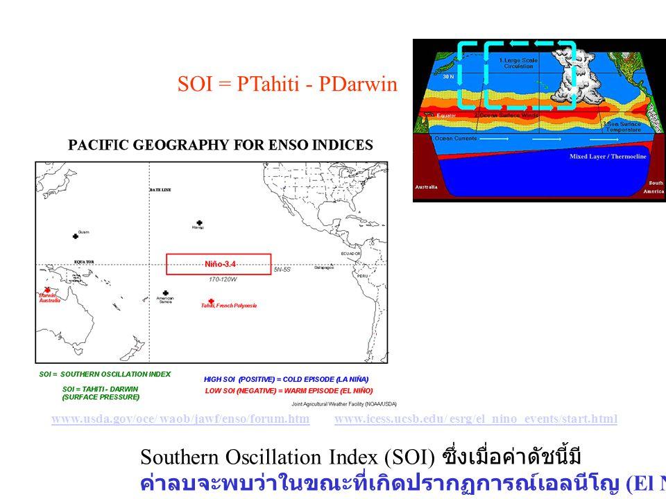 www.usda.gov/oce/ waob/jawf/enso/forum.htmwww.icess.ucsb.edu/ esrg/el_nino_events/start.html SOI = PTahiti - PDarwin Southern Oscillation Index (SOI) ซึ่งเมื่อค่าดัชนี้มี ค่าลบจะพบว่าในขณะที่เกิดปรากฏการณ์เอลนีโญ (El Nino)
