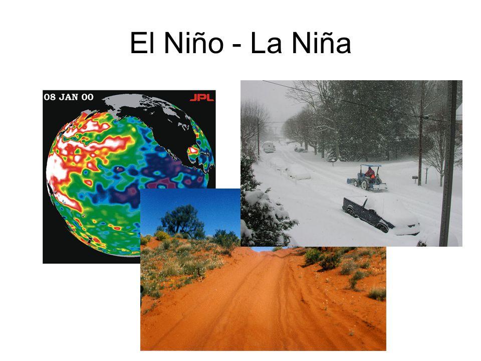 El Niño - La Niña