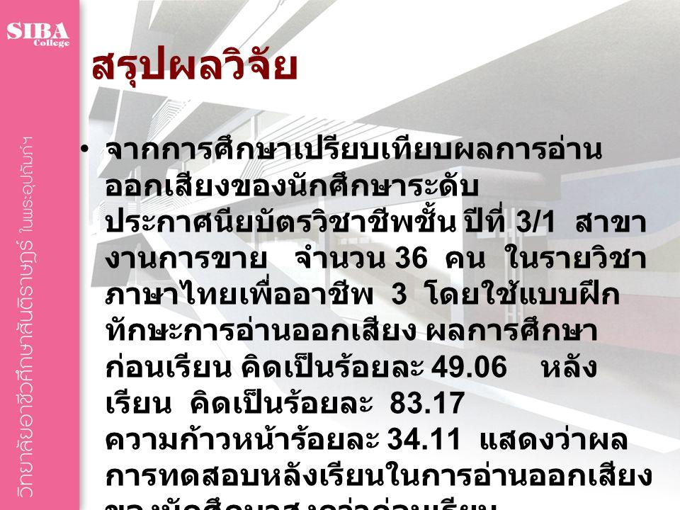 สรุปผลวิจัย จากการศึกษาเปรียบเทียบผลการอ่าน ออกเสียงของนักศึกษาระดับ ประกาศนียบัตรวิชาชีพชั้น ปีที่ 3/1 สาขา งานการขาย จำนวน 36 คน ในรายวิชา ภาษาไทยเพ
