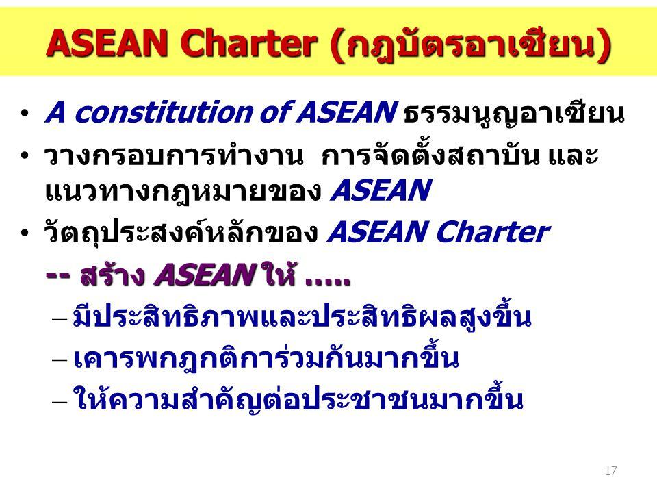 ASEAN Charter (กฎบัตรอาเซียน) A constitution of ASEAN ธรรมนูญอาเซียน วางกรอบการทำงาน การจัดตั้งสถาบัน และ แนวทางกฎหมายของ ASEAN วัตถุประสงค์หลักของ AS