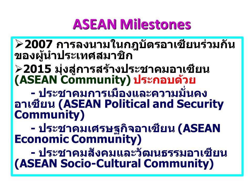 ASEAN Milestones  2007 การลงนามในกฎบัตรอาเซียนร่วมกัน ของผู้นำประเทศสมาชิก  2015 มุ่งสู่การสร้างประชาคมอาเซียน (ASEAN Community) ประกอบด้วย - ประชาค
