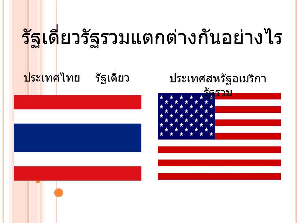 รัฐเดี่ยวรัฐรวมแตกต่างกันอย่างไร ประเทศสหรัฐอเมริกา รัฐรวม ประเทศไทย รัฐเดี่ยว