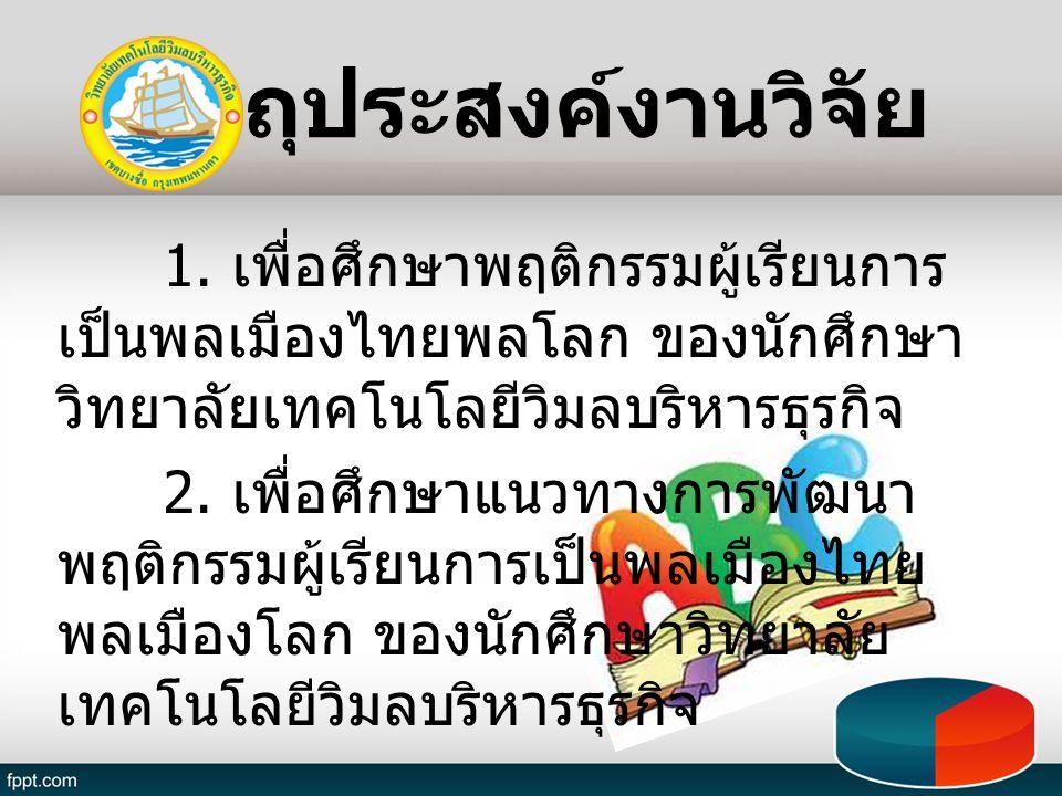 วัตถุประสงค์งานวิจัย 1. เพื่อศึกษาพฤติกรรมผู้เรียนการ เป็นพลเมืองไทยพลโลก ของนักศึกษา วิทยาลัยเทคโนโลยีวิมลบริหารธุรกิจ 2. เพื่อศึกษาแนวทางการพัฒนา พฤ