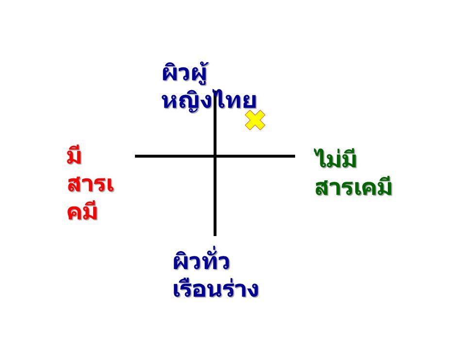 ผิวผู้ หญิงไทย ผิวทั่ว เรือนร่าง มี สารเ คมี ไม่มี สารเคมี