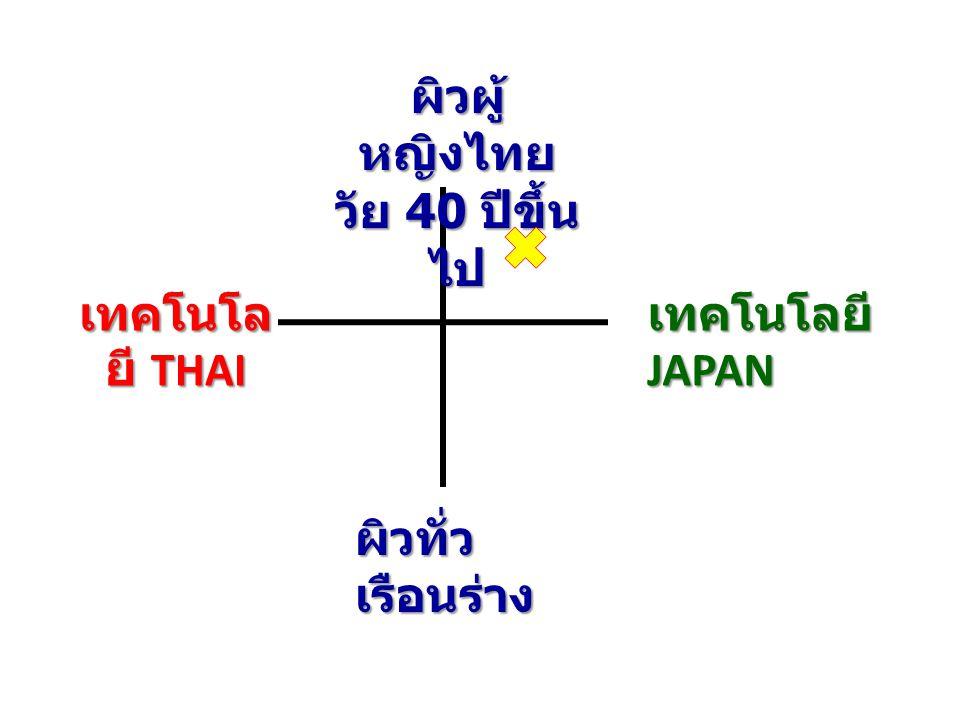 ผิวผู้ หญิงไทย วัย 40 ปีขึ้น ไป ผิวทั่ว เรือนร่าง เทคโนโล ยี THAI เทคโนโลยี JAPAN