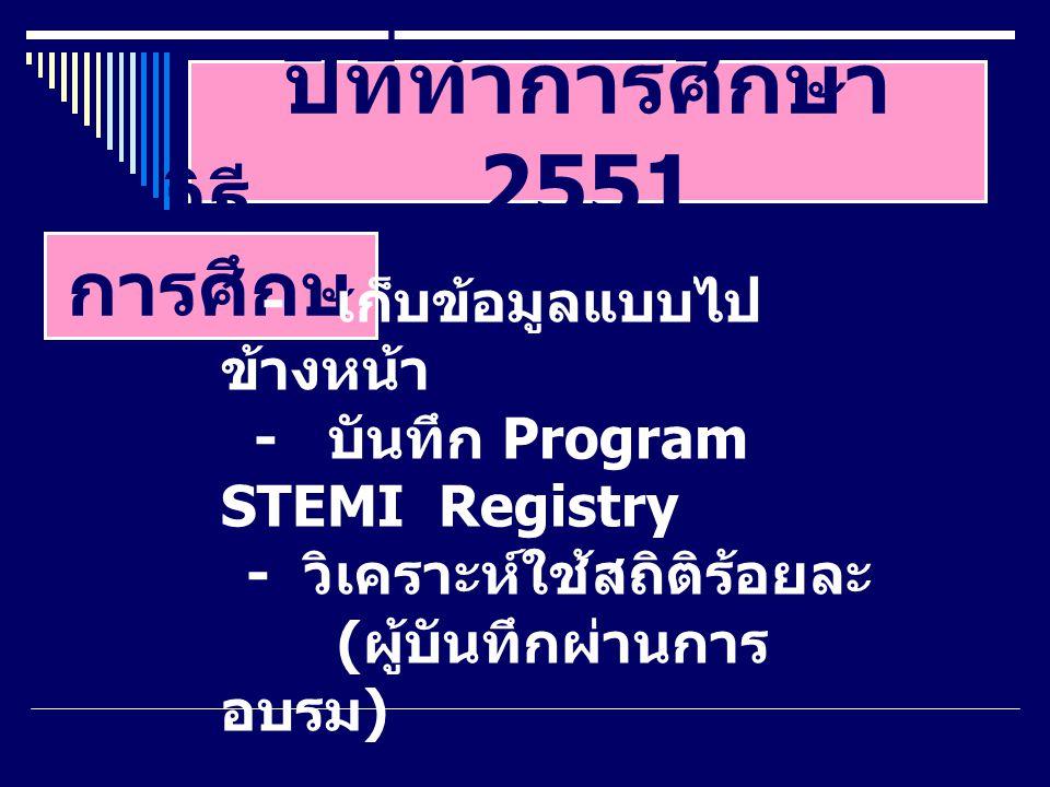 ปีที่ทำการศึกษา 2551 วิธี การศึกษ า - เก็บข้อมูลแบบไป ข้างหน้า - บันทึก Program STEMI Registry - วิเคราะห์ใช้สถิติร้อยละ ( ผู้บันทึกผ่านการ อบรม )