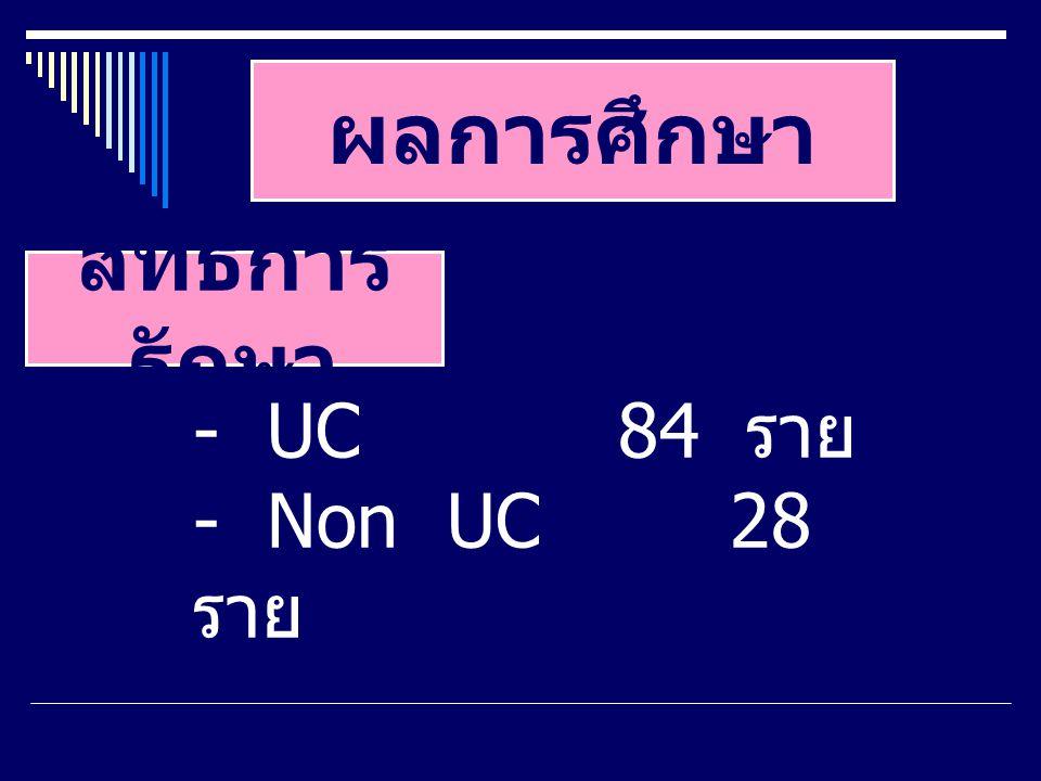 - UC84 ราย - Non UC 28 ราย สิทธิการ รักษา