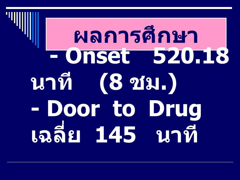 ผลการศึกษา - Onset520.18 นาที (8 ชม.) - Door to Drug เฉลี่ย 145 นาที