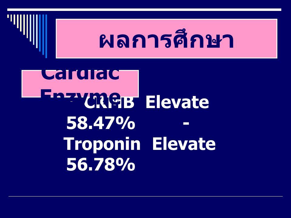 ผลการศึกษา - CKMB Elevate 58.47%- Troponin Elevate 56.78% Cardiac Enzyme