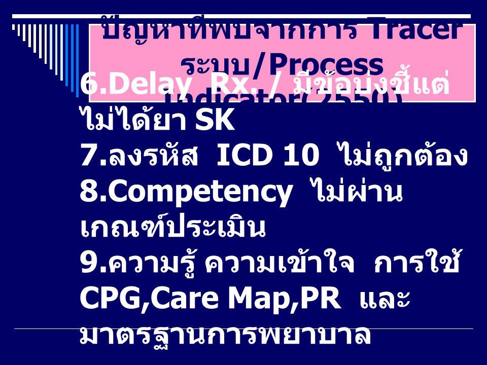ปัญหาที่พบจากการ Tracer ระบบ /Process Indicator(2550) 6.Delay Rx. / มีข้อบ่งชี้แต่ ไม่ได้ยา SK 7. ลงรหัส ICD 10 ไม่ถูกต้อง 8.Competency ไม่ผ่าน เกณฑ์ป