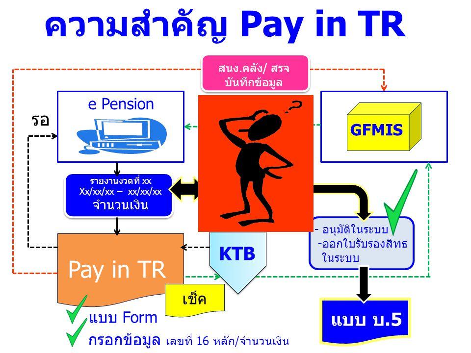 ความสำคัญ Pay in TR Pay in TR แบบ Form กรอกข้อมูล เลขที่ 16 หลัก/จำนวนเงิน e Pension GFMIS รายงานงวดที่ xx Xx/xx/xx – xx/xx/xx จำนวนเงิน - อนุมัติในระ
