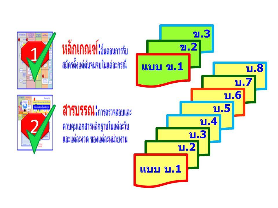 1 1 2 2 แบบ ข.1 ข.2 ข.3 แบบ บ.1 บ.2 บ.3 บ.4 บ.5 บ.6 บ.7 บ.8