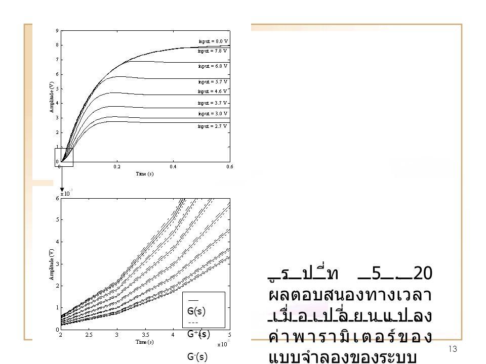 13 G(s) G + (s) G - (s) รูปที่ 5.20 ผลตอบสนองทางเวลา เมื่อเปลี่ยนแปลง ค่าพารามิเตอร์ของ แบบจำลองของระบบ