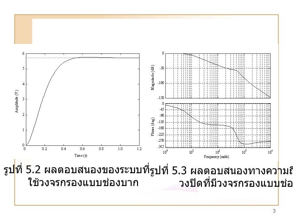 3 รูปที่ 5.2 ผลตอบสนองของระบบที่ ใช้วงจรกรองแบบช่องบาก รูปที่ 5.3 ผลตอบสนองทางความถี่ของระบบ วงปิดที่มีวงจรกรองแบบช่องบาก