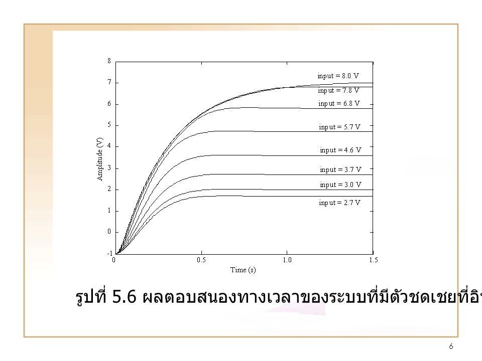 6 รูปที่ 5.6 ผลตอบสนองทางเวลาของระบบที่มีตัวชดเชยที่อินพุตค่าต่างๆ