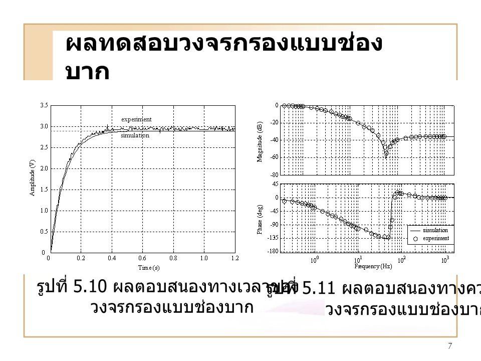 7 ผลทดสอบวงจรกรองแบบช่อง บาก รูปที่ 5.10 ผลตอบสนองทางเวลาของ วงจรกรองแบบช่องบาก รูปที่ 5.11 ผลตอบสนองทางความถี่ของ วงจรกรองแบบช่องบาก experiment simulation