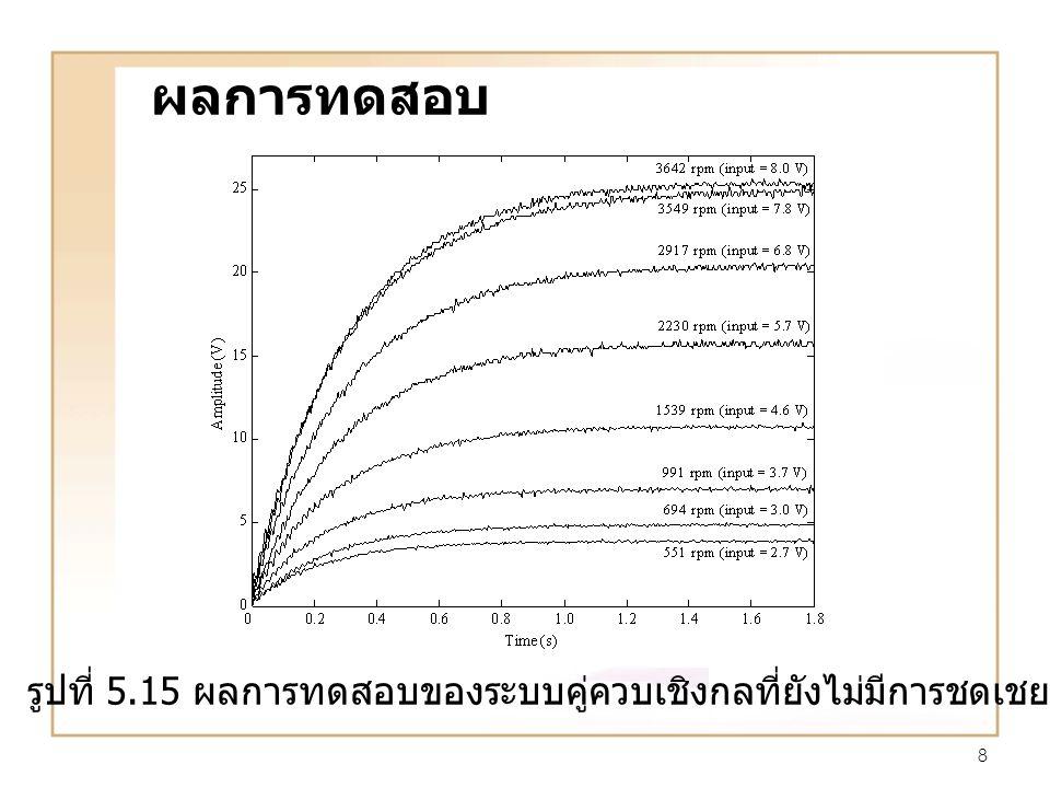 8 รูปที่ 5.15 ผลการทดสอบของระบบคู่ควบเชิงกลที่ยังไม่มีการชดเชย ผลการทดสอบ