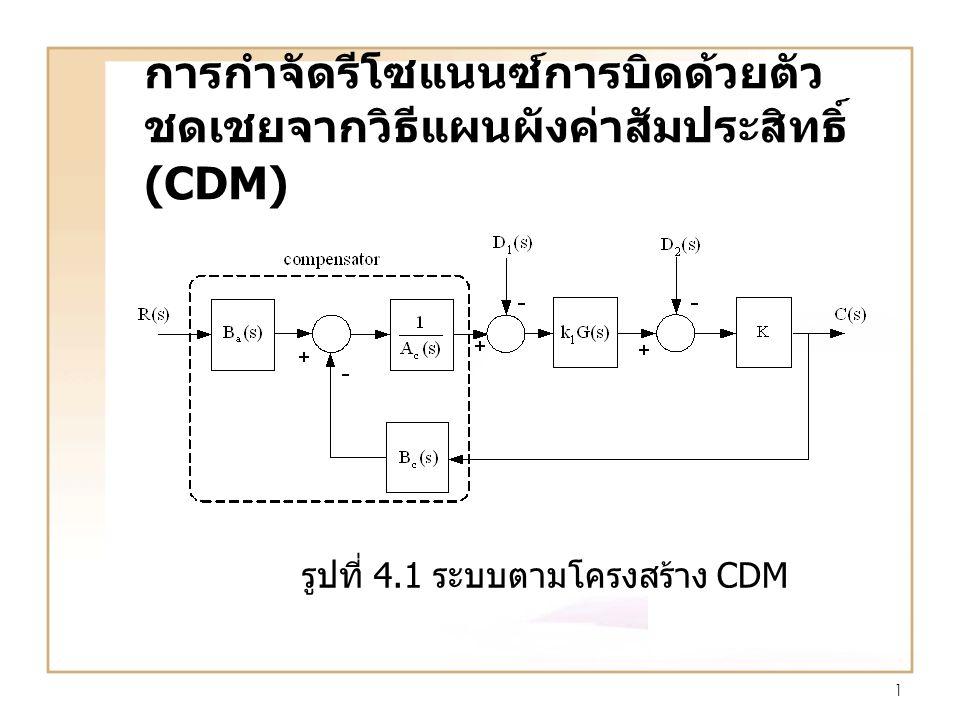 1 การกำจัดรีโซแนนซ์การบิดด้วยตัว ชดเชยจากวิธีแผนผังค่าสัมประสิทธิ์ (CDM) รูปที่ 4.1 ระบบตามโครงสร้าง CDM